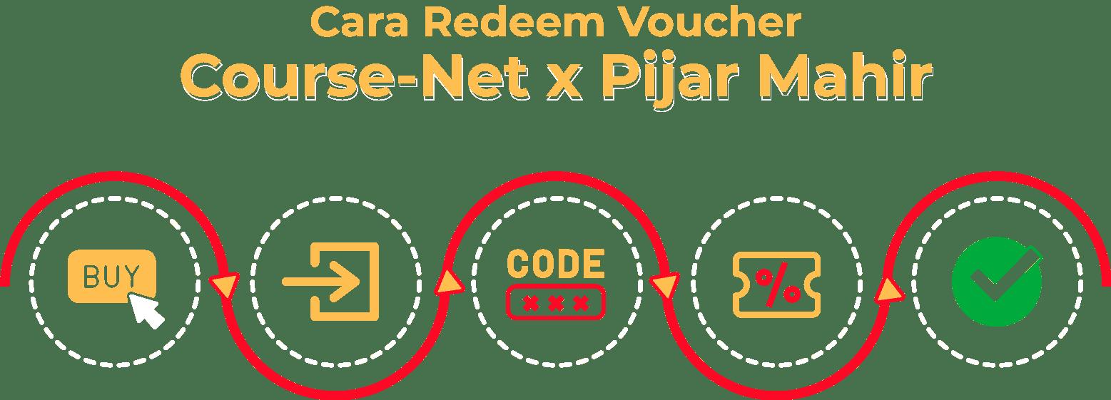 Cara-Redeem-Voucher-Course-Net-x-Pijar-Mahir#1